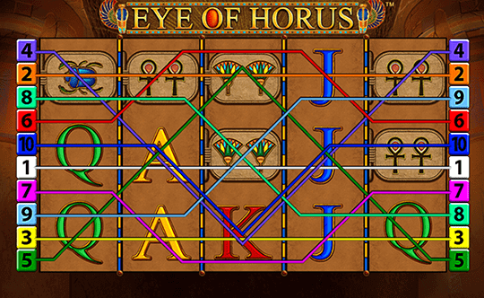 tragamonedas Eye of Horus