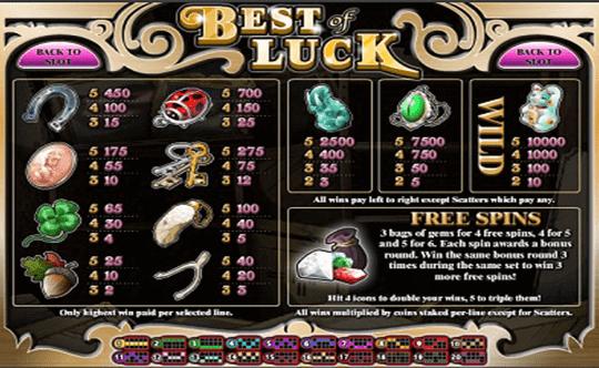 tragaperras Best of Luck