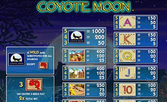 Coyote Moon tragamonedas