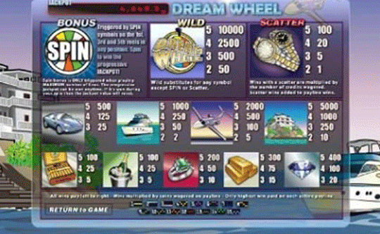 tragaperras Dream Wheel
